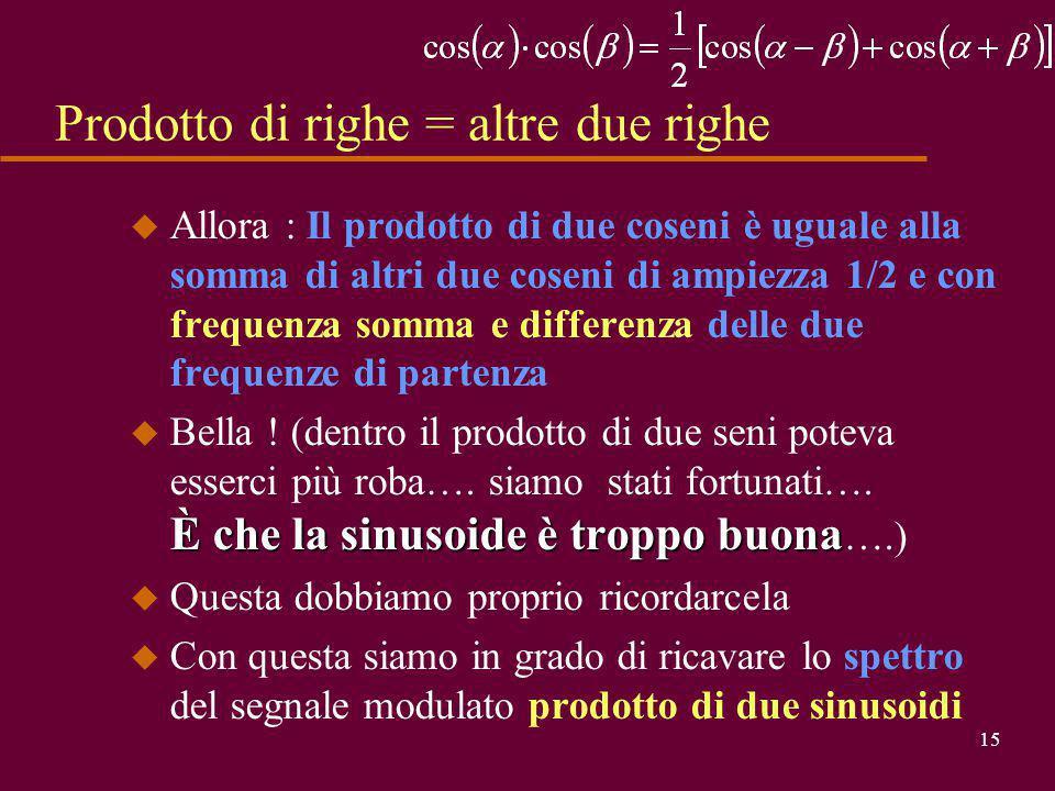 14 » » » » Il quadrato di una sinusoide : V eff u Sì, è la stessa da cui ci siamo ricavati il valore efficace di una sinusoide… u cioè la radice del valor medio del quadrato….