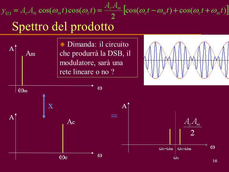 15 Prodotto di righe = altre due righe u Allora : Il prodotto di due coseni è uguale alla somma di altri due coseni di ampiezza 1/2 e con frequenza somma e differenza delle due frequenze di partenza È che la sinusoide è troppo buona u Bella .