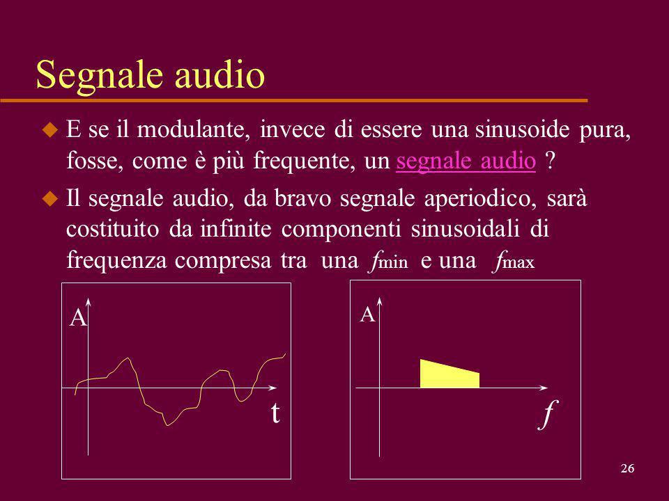 25 » » Tutt'altro segnale u Questa sarebbe la somma fra modulante e portante e contiene semplicemente tutte e due le frequenze.
