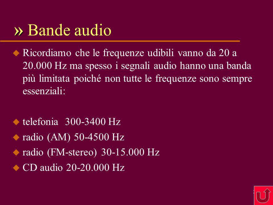 26 Segnale audio u E se il modulante, invece di essere una sinusoide pura, fosse, come è più frequente, un segnale audio ?segnale audio u Il segnale audio, da bravo segnale aperiodico, sarà costituito da infinite componenti sinusoidali di frequenza compresa tra una f min e una f max t A f A