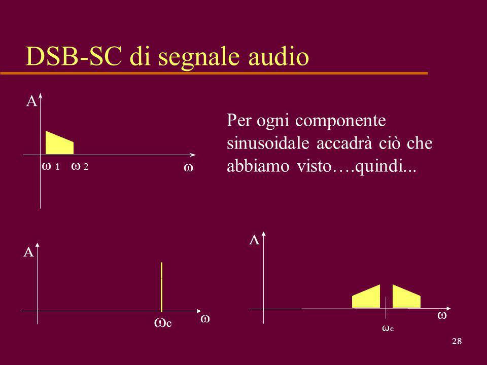 27 » » Bande audio u Ricordiamo che le frequenze udibili vanno da 20 a 20.000 Hz ma spesso i segnali audio hanno una banda più limitata poiché non tutte le frequenze sono sempre essenziali: u telefonia 300-3400 Hz u radio (AM) 50-4500 Hz u radio (FM-stereo) 30-15.000 Hz u CD audio 20-20.000 Hz