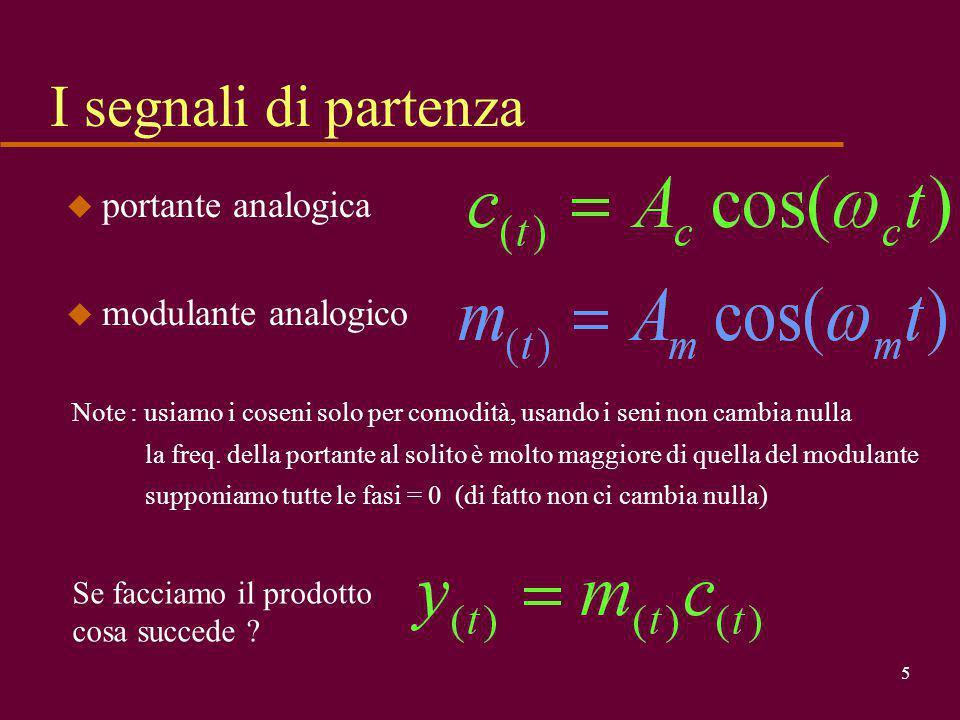 4 A (t) => A 0 u In un normale segnale sinusoidale l'ampiezza A 0 è costante.
