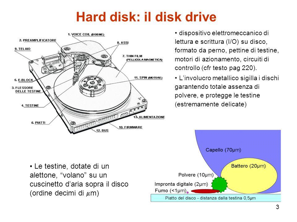 3 dispositivo elettromeccanico di lettura e scrittura (I/O) su disco, formato da perno, pettine di testine, motori di azionamento, circuiti di controllo (cfr testo pag 220).