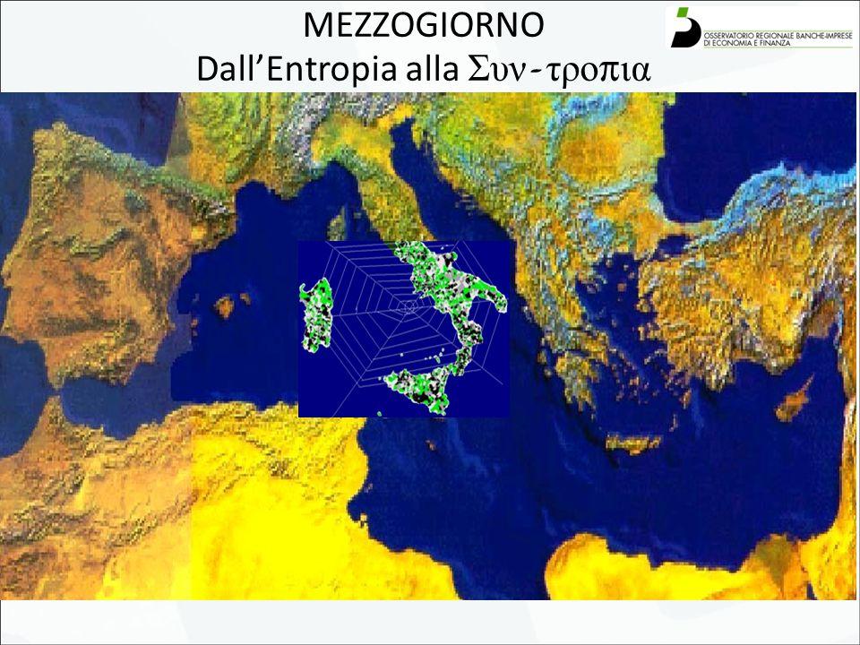 MEZZOGIORNO Dall'Entropia alla Συν - τρο π ια