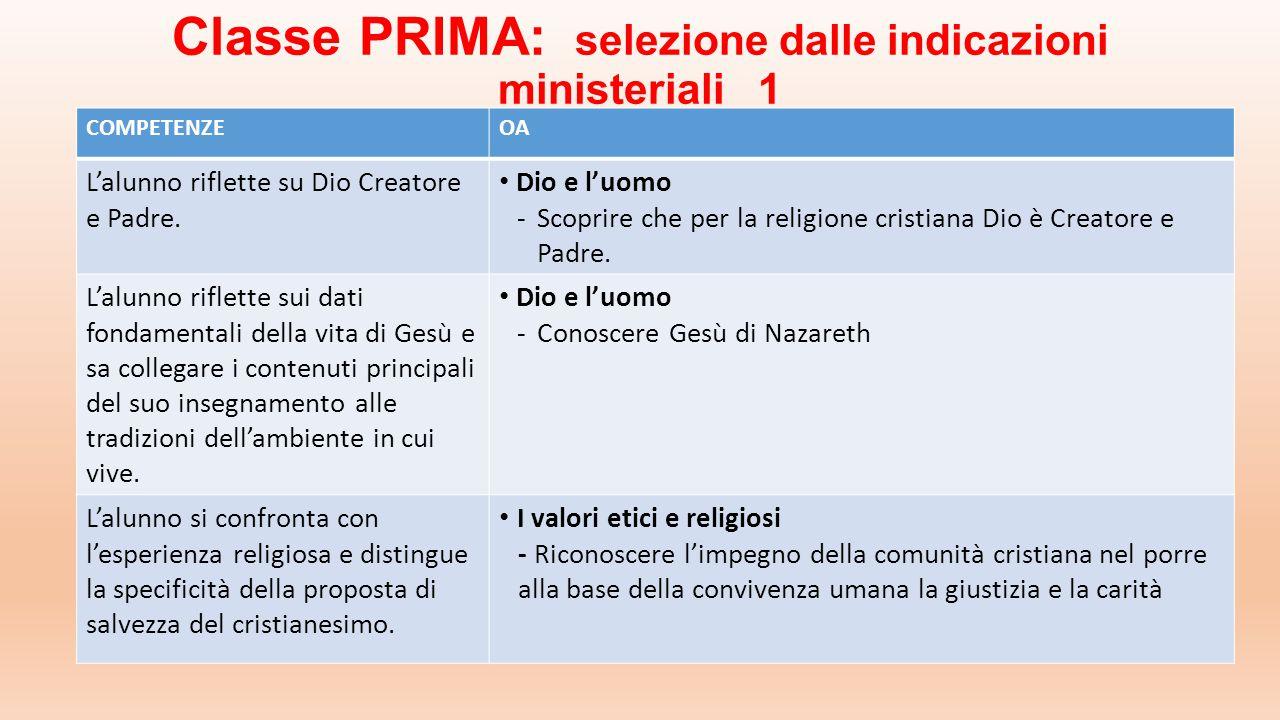 Classe PRIMA: selezione dalle indicazioni ministeriali 1 COMPETENZEOA L'alunno riflette su Dio Creatore e Padre.