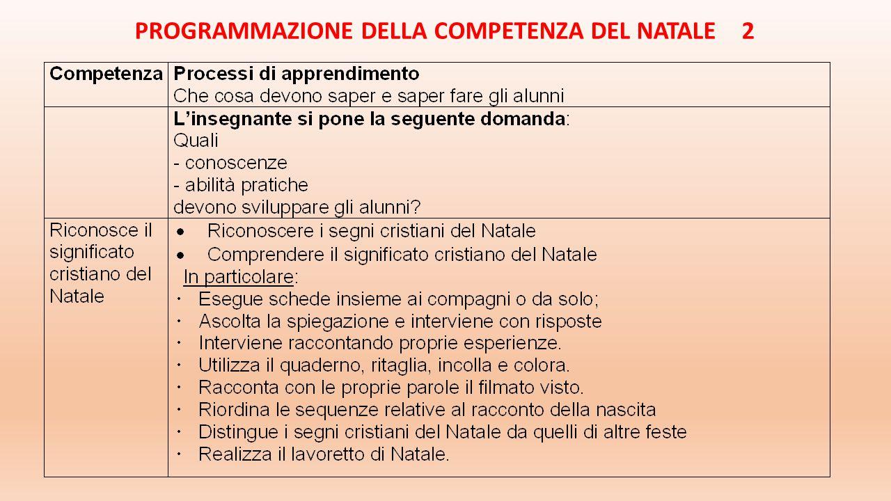 PROGRAMMAZIONE DELLA COMPETENZA DEL NATALE 2