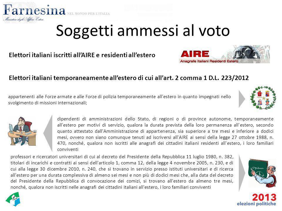 Soggetti ammessi al voto Elettori italiani iscritti all'AIRE e residenti all'estero Elettori italiani temporaneamente all'estero di cui all'art.