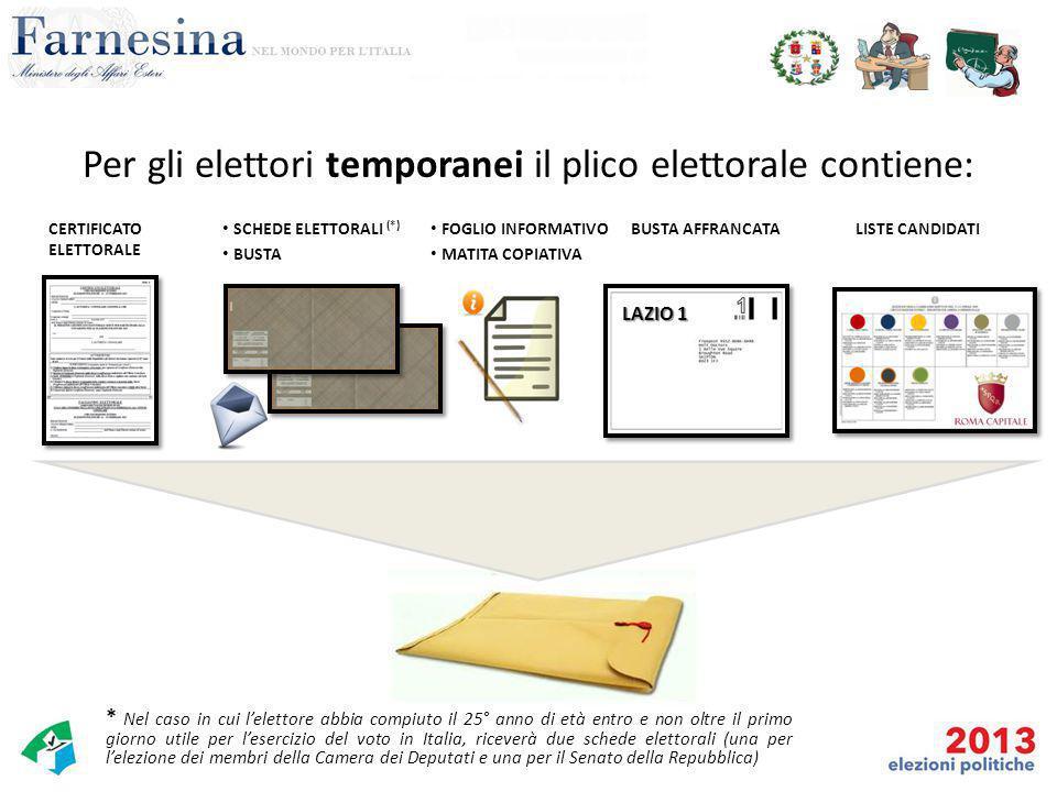 Per gli elettori temporanei il plico elettorale contiene: CERTIFICATO ELETTORALE LISTE CANDIDATI SCHEDE ELETTORALI (*) BUSTA BUSTA AFFRANCATA FOGLIO INFORMATIVO MATITA COPIATIVA * Nel caso in cui l'elettore abbia compiuto il 25° anno di età entro e non oltre il primo giorno utile per l'esercizio del voto in Italia, riceverà due schede elettorali (una per l'elezione dei membri della Camera dei Deputati e una per il Senato della Repubblica) LAZIO 1