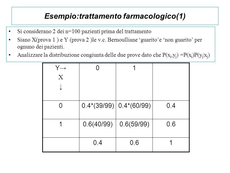 Esempio:trattamento farmacologico(1) Si considerano 2 dei n=100 pazienti prima del trattamento Siano X(prova 1 ) e Y (prova 2 )le v.c. Bernoulliane 'g