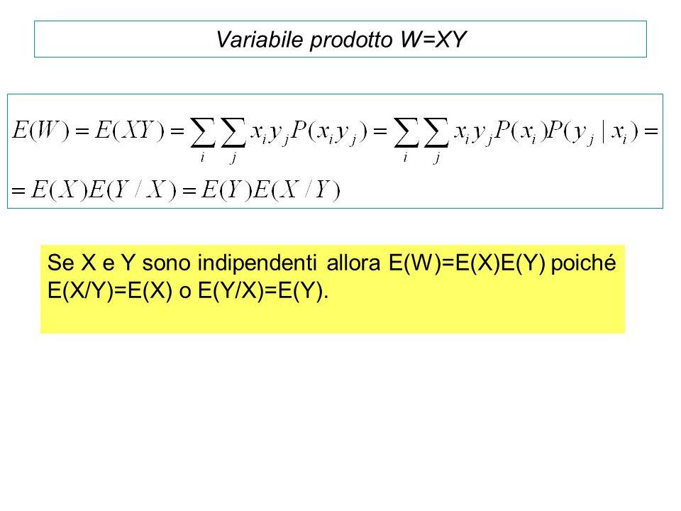 Variabile prodotto W=XY Se X e Y sono indipendenti allora E(W)=E(X)E(Y) poiché E(X/Y)=E(X) o E(Y/X)=E(Y).