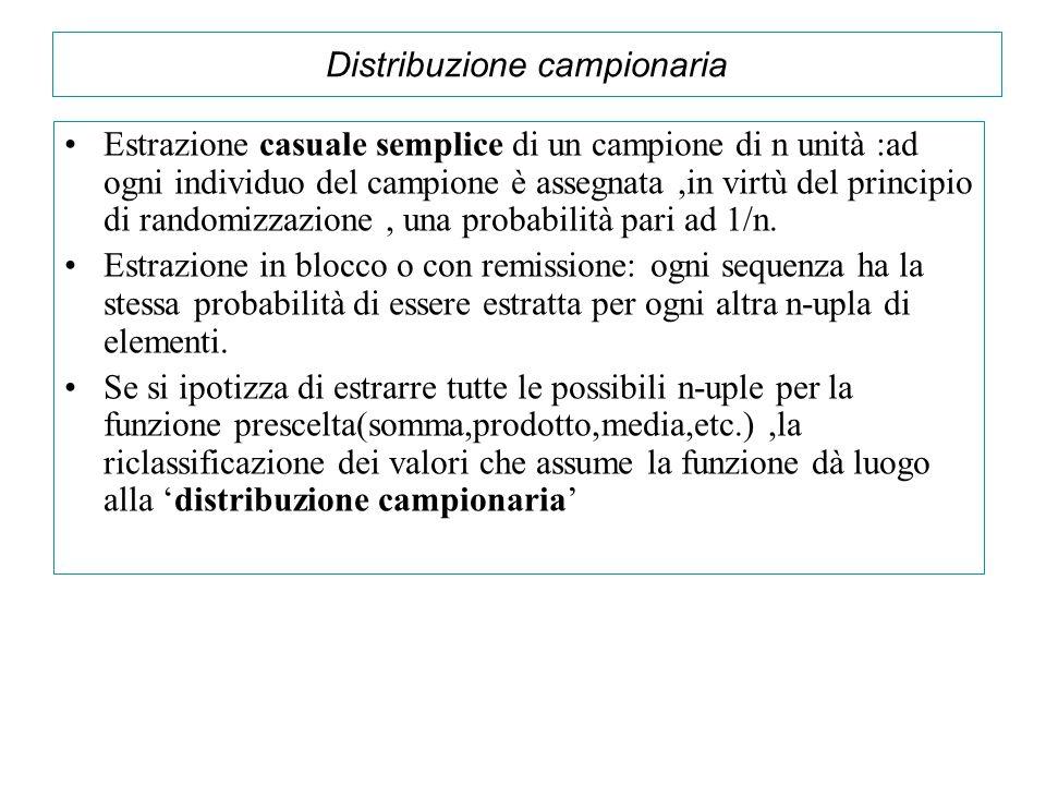 Distribuzione campionaria Estrazione casuale semplice di un campione di n unità :ad ogni individuo del campione è assegnata,in virtù del principio di