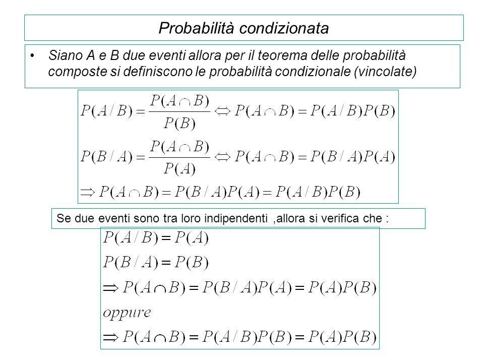 Probabilità condizionata Siano A e B due eventi allora per il teorema delle probabilità composte si definiscono le probabilità condizionale (vincolate