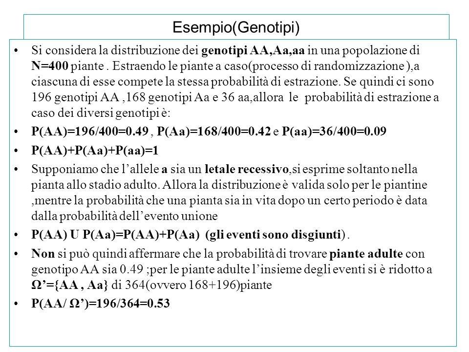 Esempio(Genotipi) Si considera la distribuzione dei genotipi AA,Aa,aa in una popolazione di N=400 piante. Estraendo le piante a caso(processo di rando