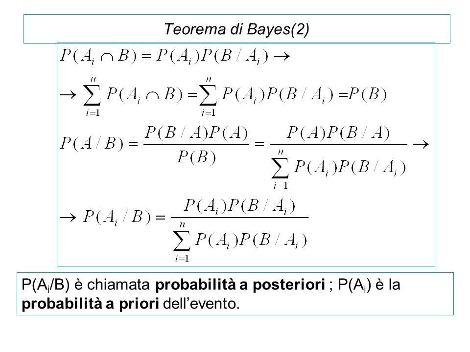 Teorema di Bayes(2) P(A i /B) è chiamata probabilità a posteriori ; P(A i ) è la probabilità a priori dell'evento.