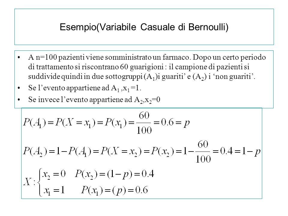 Esempio(Variabile Casuale di Bernoulli) A n=100 pazienti viene somministrato un farmaco. Dopo un certo periodo di trattamento si riscontrano 60 guarig
