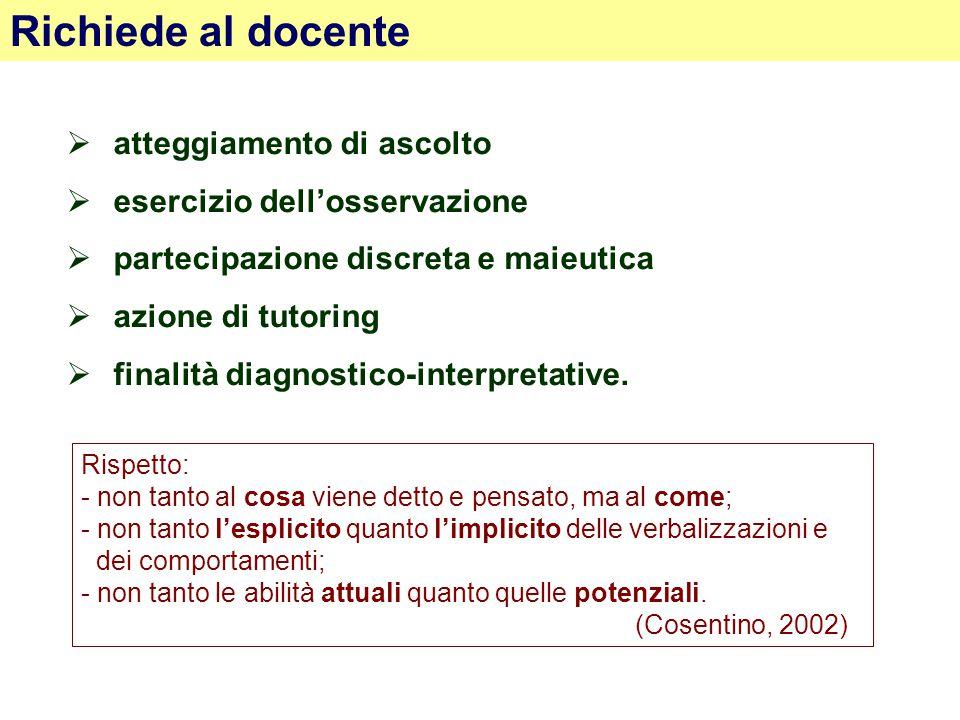  atteggiamento di ascolto  esercizio dell'osservazione  partecipazione discreta e maieutica  azione di tutoring  finalità diagnostico-interpretat