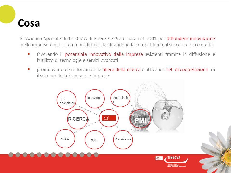 Cosa È l'Azienda Speciale delle CCIAA di Firenze e Prato nata nel 2001 per diffondere innovazione nelle imprese e nel sistema produttivo, facilitandone la competitività, il successo e la crescita  favorendo il potenziale innovativo delle imprese esistenti tramite la diffusione e l'utilizzo di tecnologie e servizi avanzati  promuovendo e rafforzando la filiera della ricerca e attivando reti di cooperazione fra il sistema della ricerca e le imprese.