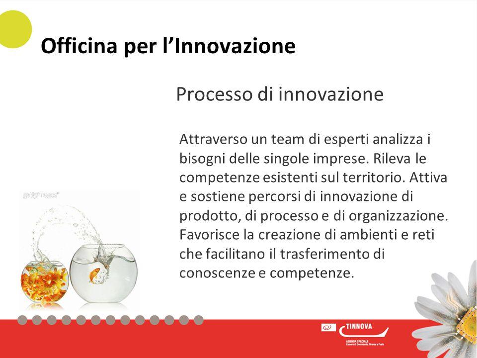 Officina per l'Innovazione Processo di innovazione Attraverso un team di esperti analizza i bisogni delle singole imprese. Rileva le competenze esiste