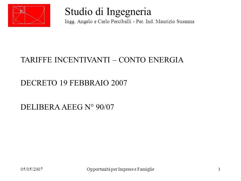 05/05/2007Opportunità per Imprese e Famiglie1 Studio di Ingegneria Ingg.