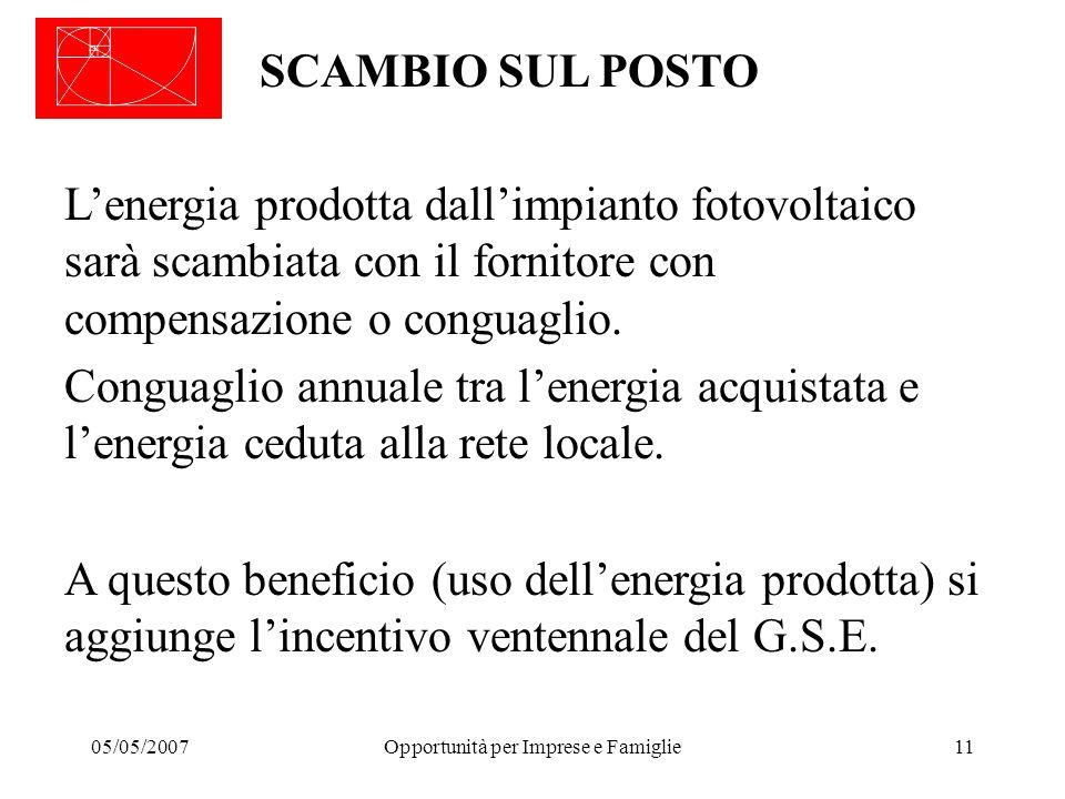 05/05/2007Opportunità per Imprese e Famiglie11 SCAMBIO SUL POSTO L'energia prodotta dall'impianto fotovoltaico sarà scambiata con il fornitore con compensazione o conguaglio.
