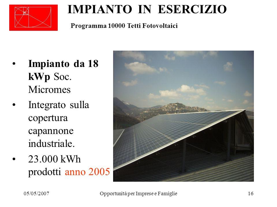 05/05/2007Opportunità per Imprese e Famiglie16 IMPIANTO IN ESERCIZIO Programma 10000 Tetti Fotovoltaici Impianto da 18 kWp Soc.
