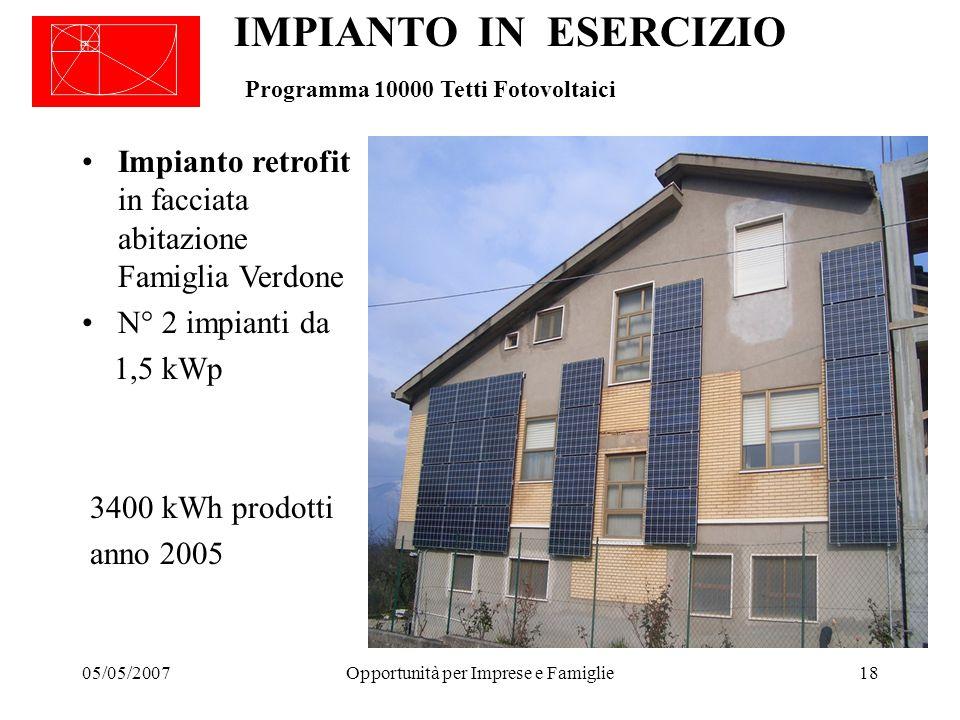 05/05/2007Opportunità per Imprese e Famiglie18 IMPIANTO IN ESERCIZIO Programma 10000 Tetti Fotovoltaici Impianto retrofit in facciata abitazione Famiglia Verdone N° 2 impianti da 1,5 kWp 3400 kWh prodotti anno 2005