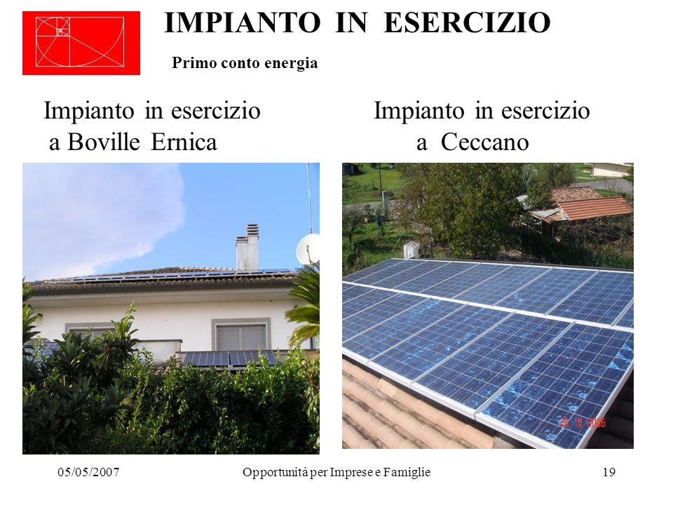 05/05/2007Opportunità per Imprese e Famiglie19 IMPIANTO IN ESERCIZIO Primo conto energia Impianto in esercizio a Boville Ernica Impianto in esercizio a Ceccano