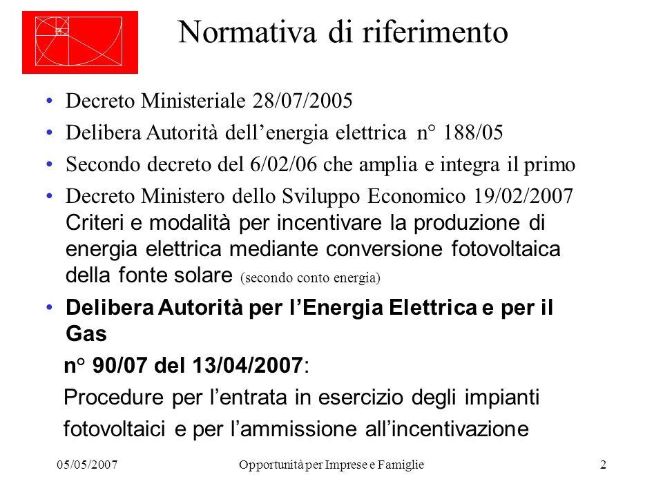 05/05/2007Opportunità per Imprese e Famiglie2 Normativa di riferimento Decreto Ministeriale 28/07/2005 Delibera Autorità dell'energia elettrica n° 188/05 Secondo decreto del 6/02/06 che amplia e integra il primo Decreto Ministero dello Sviluppo Economico 19/02/2007 Criteri e modalità per incentivare la produzione di energia elettrica mediante conversione fotovoltaica della fonte solare (secondo conto energia) Delibera Autorità per l'Energia Elettrica e per il Gas n° 90/07 del 13/04/2007: Procedure per l'entrata in esercizio degli impianti fotovoltaici e per l'ammissione all'incentivazione