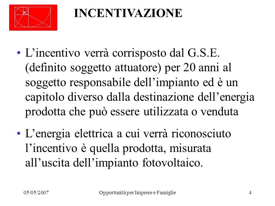 05/05/2007Opportunità per Imprese e Famiglie4 INCENTIVAZIONE L'incentivo verrà corrisposto dal G.S.E.