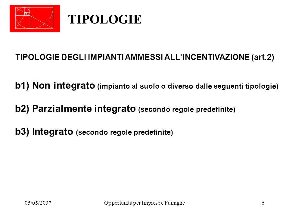 05/05/2007Opportunità per Imprese e Famiglie6 TIPOLOGIE TIPOLOGIE DEGLI IMPIANTI AMMESSI ALL'INCENTIVAZIONE (art.2) b1) Non integrato (impianto al suolo o diverso dalle seguenti tipologie) b2) Parzialmente integrato (secondo regole predefinite) b3) Integrato (secondo regole predefinite)