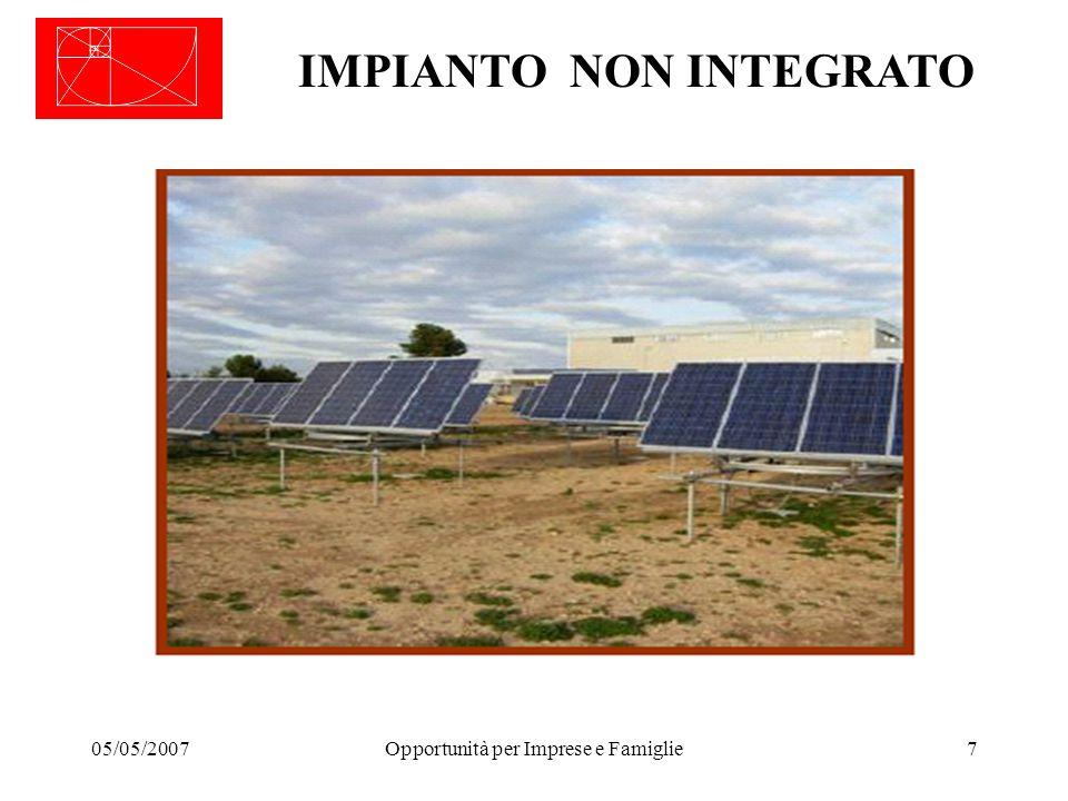 05/05/2007Opportunità per Imprese e Famiglie7 IMPIANTO NON INTEGRATO