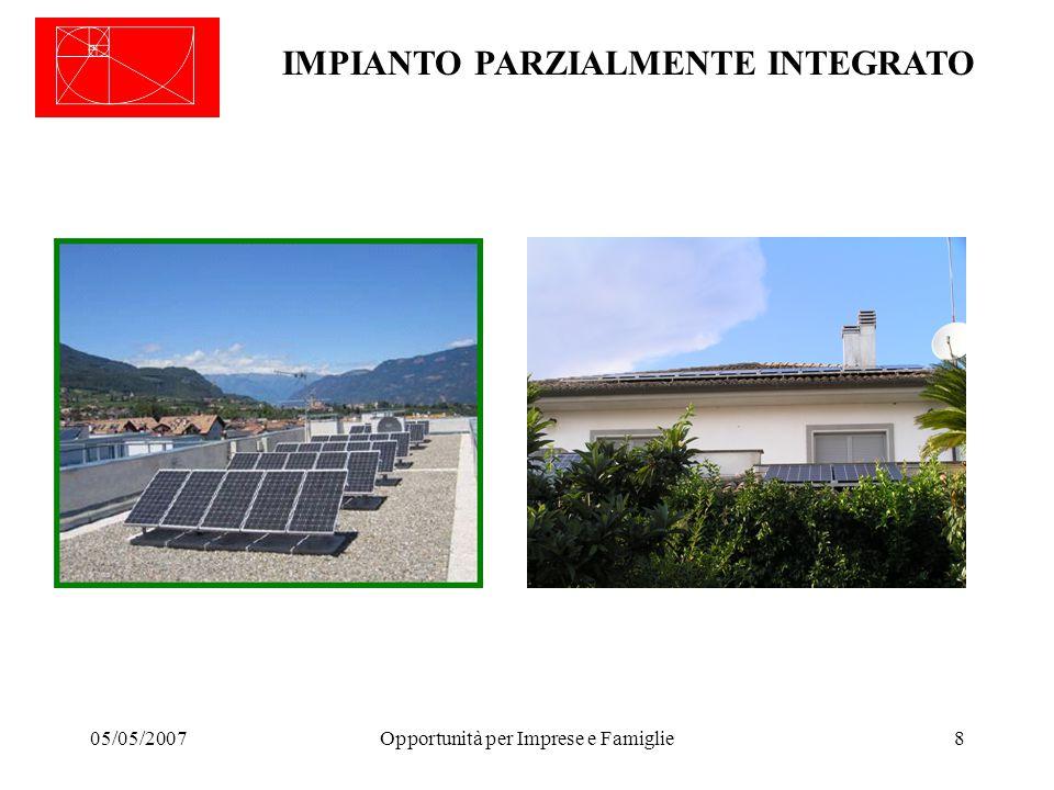 05/05/2007Opportunità per Imprese e Famiglie8 IMPIANTO PARZIALMENTE INTEGRATO