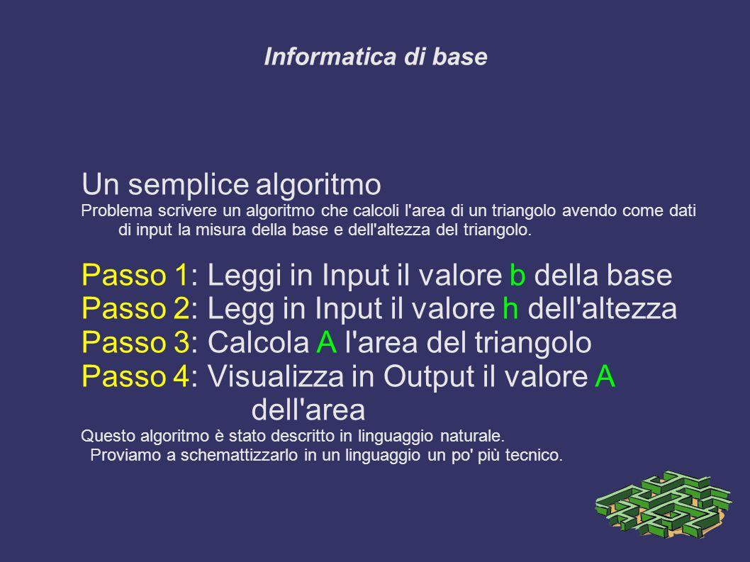 Informatica di base Un semplice algoritmo Problema scrivere un algoritmo che calcoli l area di un triangolo avendo come dati di input la misura della base e dell altezza del triangolo.