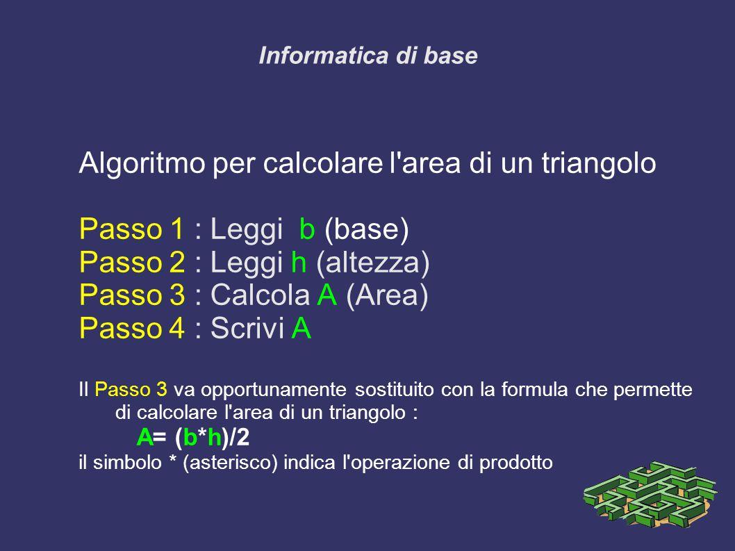 Informatica di base Algoritmo per calcolare l area di un triangolo Passo 1 : Leggi b (base) Passo 2 : Leggi h (altezza) Passo 3 : Calcola A (Area) Passo 4 : Scrivi A Il Passo 3 va opportunamente sostituito con la formula che permette di calcolare l area di un triangolo : A= (b*h)/2 il simbolo * (asterisco) indica l operazione di prodotto