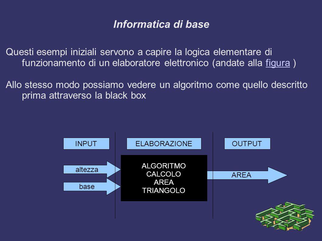 Informatica di base Questi esempi iniziali servono a capire la logica elementare di funzionamento di un elaboratore elettronico (andate alla figura )figura Allo stesso modo possiamo vedere un algoritmo come quello descritto prima attraverso la black box ALGORITMO CALCOLO AREA TRIANGOLO base AREA altezza INPUTELABORAZIONEOUTPUT