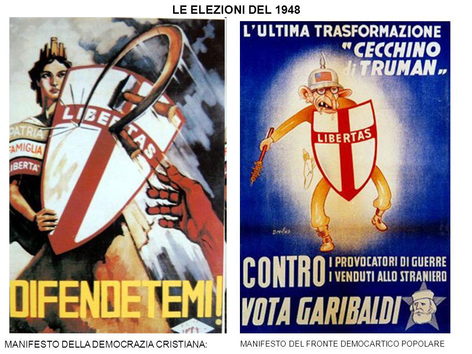 LE ELEZIONI DEL 1948 MANIFESTO DELLA DEMOCRAZIA CRISTIANA: MANIFESTO DEL FRONTE DEMOCARTICO POPOLARE