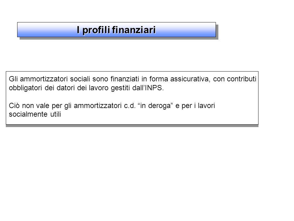 I profili finanziari Gli ammortizzatori sociali sono finanziati in forma assicurativa, con contributi obbligatori dei datori dei lavoro gestiti dall'INPS.