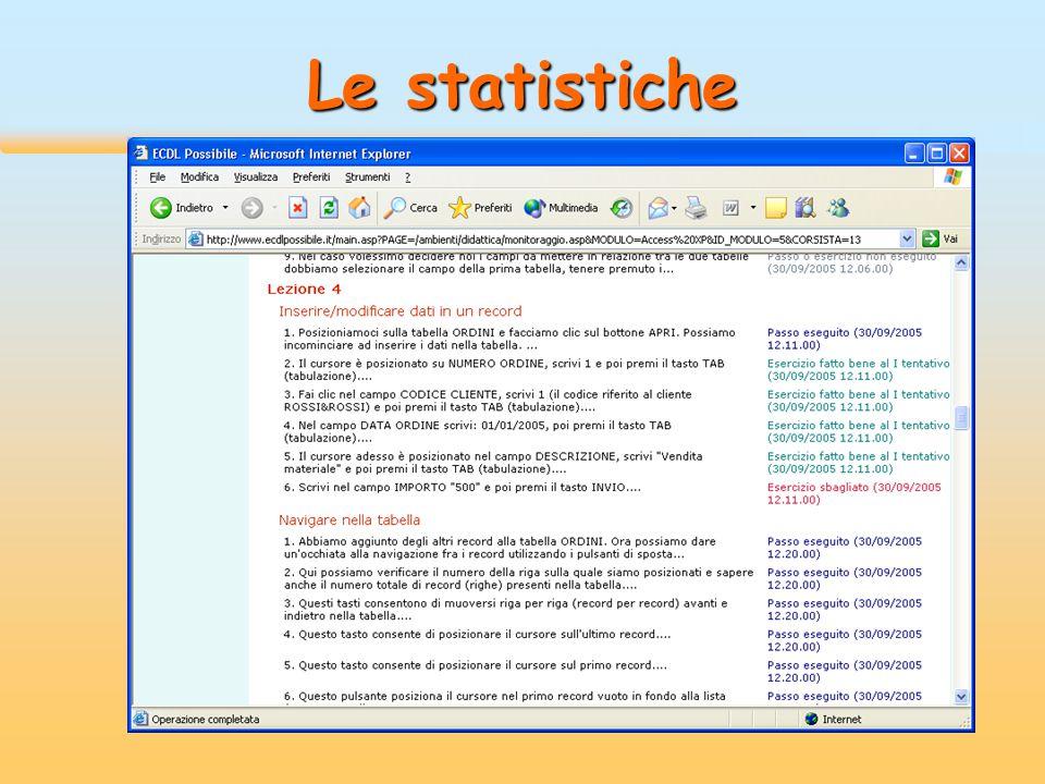 Le statistiche