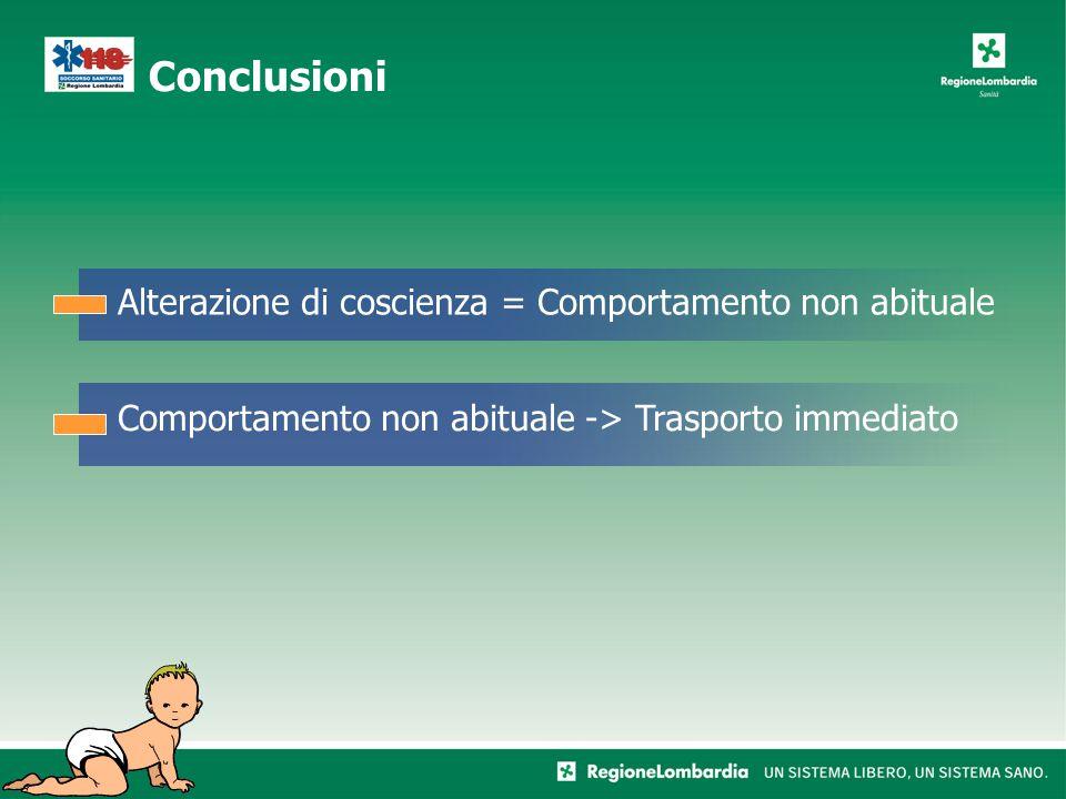 Conclusioni Alterazione di coscienza = Comportamento non abituale Comportamento non abituale -> Trasporto immediato