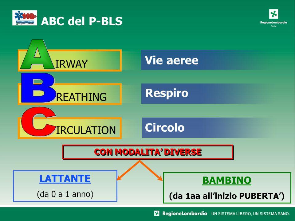 ABC del P-BLS IRWAY REATHING IRCULATION Vie aeree Respiro Circolo CON MODALITA' DIVERSE LATTANTE (da 0 a 1 anno) BAMBINO (da 1aa all'inizio PUBERTA')