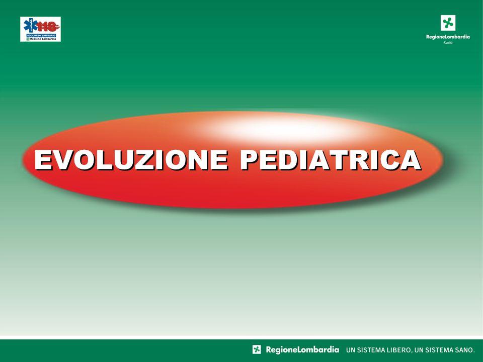 Conclusioni L'insufficienza respiratoria acuta in età pediatrica è un evento pericoloso Importante è riconoscerla immediatamente Nelle fasi di compenso assecondare il bambino senza aggravare i suoi sforzi Nelle fasi di esaurimento aumentare il monitoraggio clinico e prepararsi a un possibile PBLS