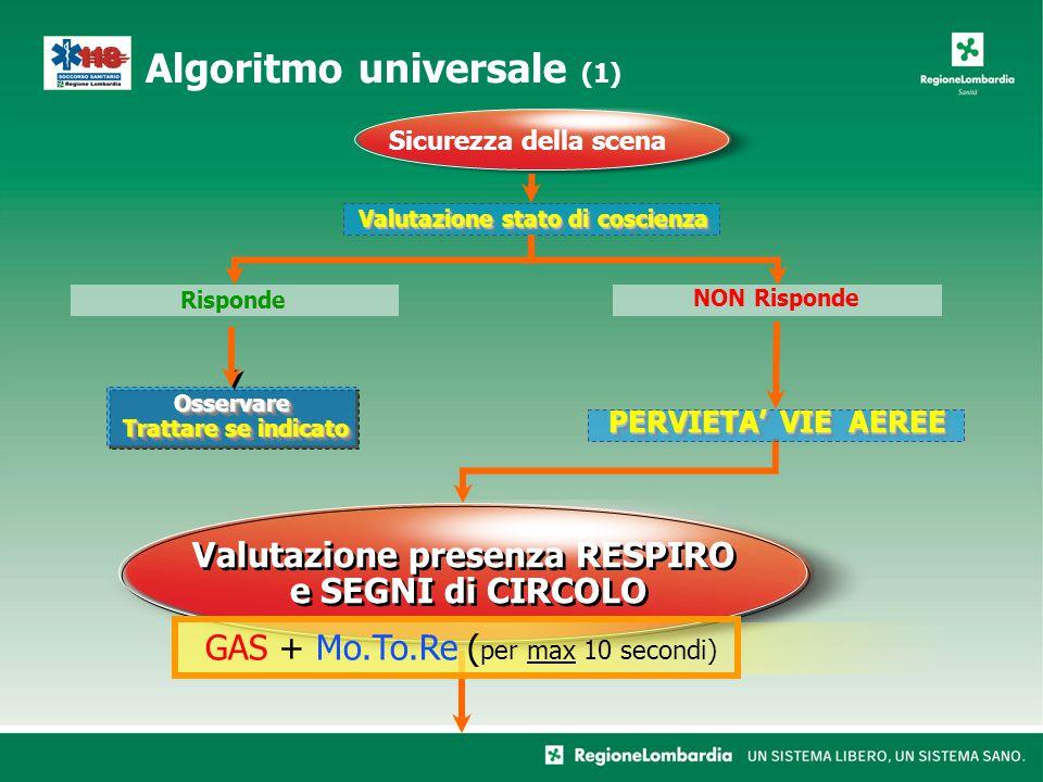 Algoritmo universale (1) Sicurezza della scena Valutazione presenza RESPIRO e SEGNI di CIRCOLO Valutazione presenza RESPIRO e SEGNI di CIRCOLO Rispond