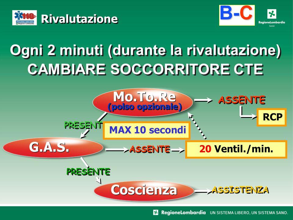 Ogni 2 minuti (durante la rivalutazione) CAMBIARE SOCCORRITORE CTE Rivalutazione B-C G.A.S.