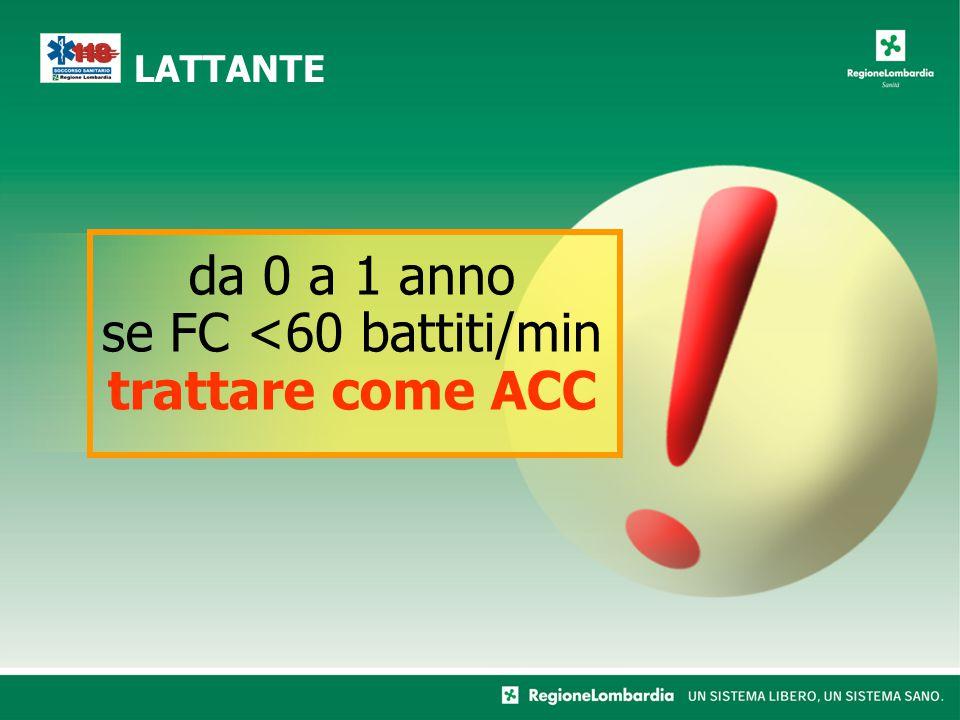 LATTANTE da 0 a 1 anno se FC <60 battiti/min trattare come ACC