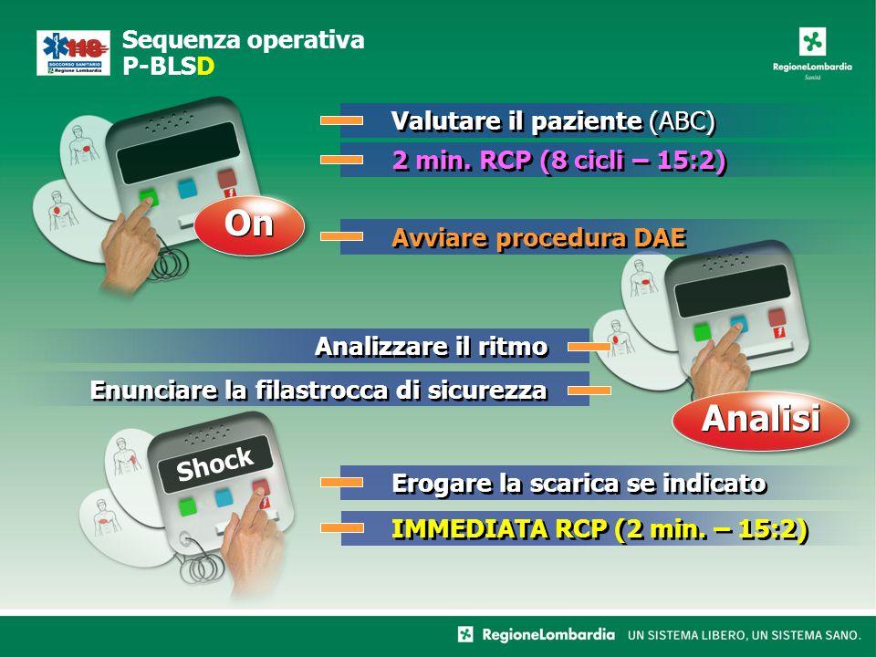 Sequenza operativa P-BLSD On Analisi Shock Valutare il paziente (ABC) Avviare procedura DAE Analizzare il ritmo Enunciare la filastrocca di sicurezza Erogare la scarica se indicato 2 min.