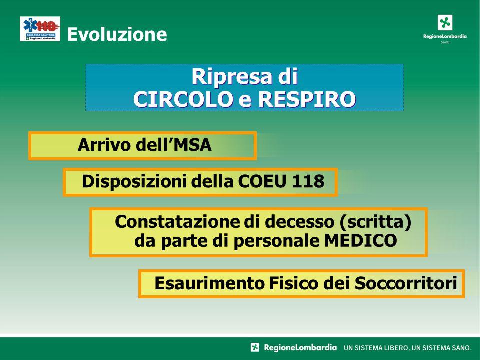 Evoluzione Arrivo dell'MSADisposizioni della COEU 118 Constatazione di decesso (scritta) da parte di personale MEDICO Esaurimento Fisico dei Soccorritori Ripresa di CIRCOLO e RESPIRO Ripresa di CIRCOLO e RESPIRO