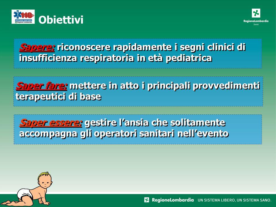 Obiettivi Sapere: riconoscere rapidamente i segni clinici di insufficienza respiratoria in età pediatrica Saper fare: mettere in atto i principali pro