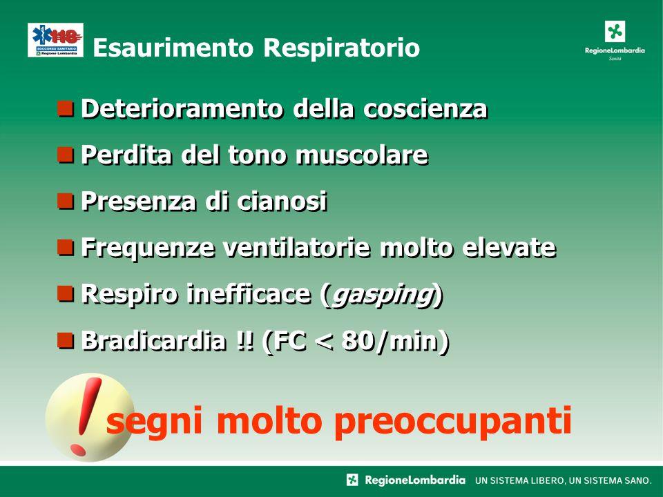 Deterioramento della coscienza Perdita del tono muscolare Presenza di cianosi Frequenze ventilatorie molto elevate Respiro inefficace (gasping) Bradicardia !.
