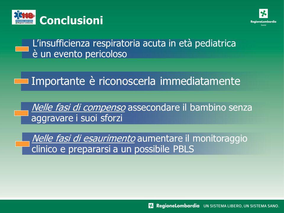Conclusioni L'insufficienza respiratoria acuta in età pediatrica è un evento pericoloso Importante è riconoscerla immediatamente Nelle fasi di compens