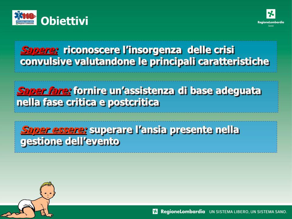 Obiettivi riconoscere l'insorgenza delle crisi convulsive valutandone le principali caratteristiche Sapere: riconoscere l'insorgenza delle crisi convu
